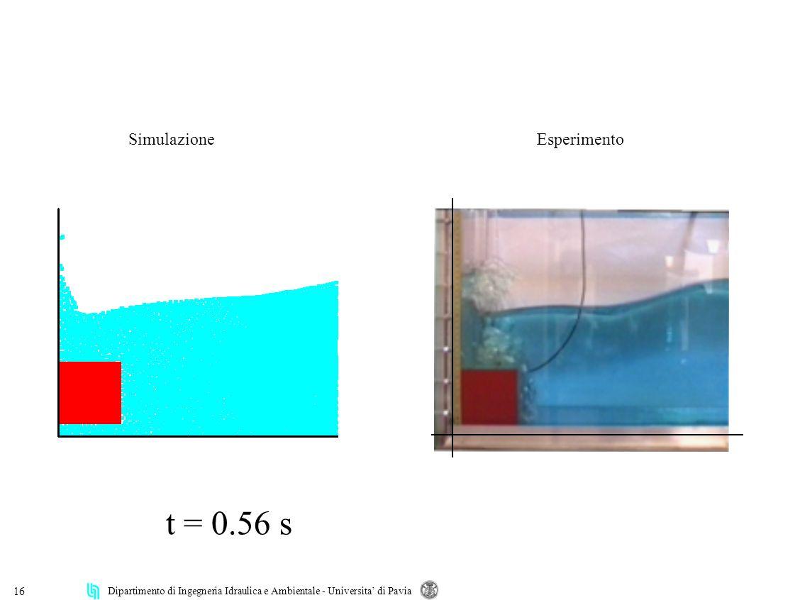 Dipartimento di Ingegneria Idraulica e Ambientale - Universita di Pavia 16 Simulazione Esperimento t = 0.56 s