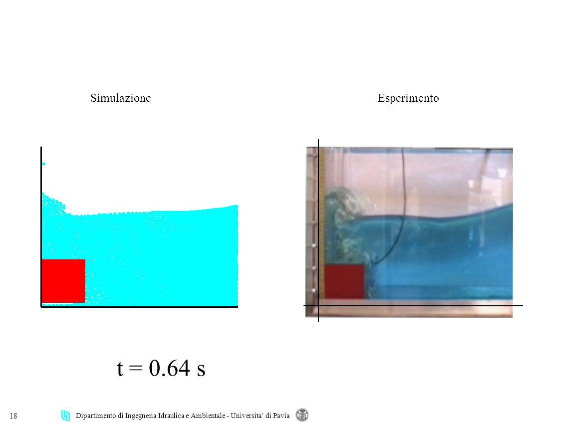 Dipartimento di Ingegneria Idraulica e Ambientale - Universita di Pavia 18 Simulazione Esperimento t = 0.64 s