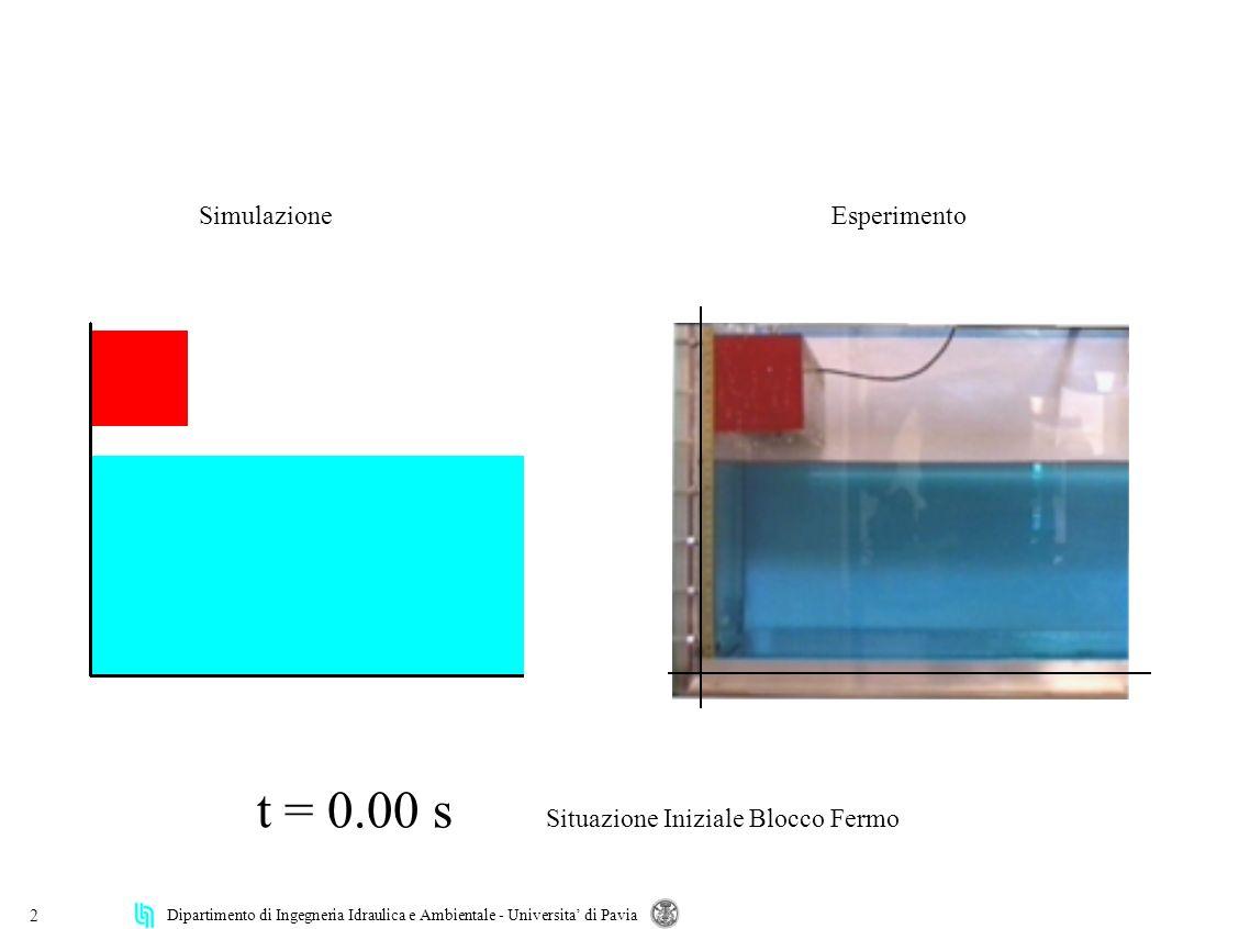 Dipartimento di Ingegneria Idraulica e Ambientale - Universita di Pavia 2 Simulazione Esperimento t = 0.00 s Situazione Iniziale Blocco Fermo