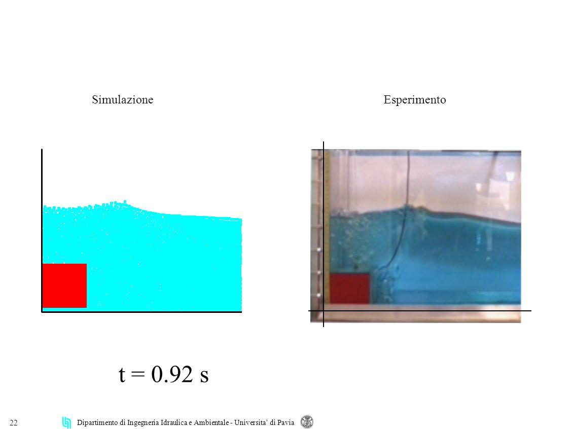 Dipartimento di Ingegneria Idraulica e Ambientale - Universita di Pavia 22 Simulazione Esperimento t = 0.92 s