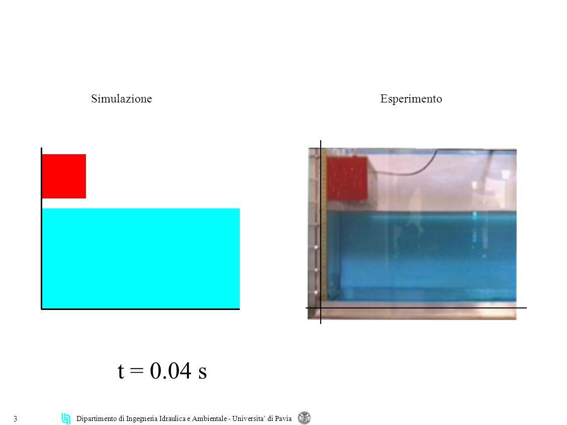 Dipartimento di Ingegneria Idraulica e Ambientale - Universita di Pavia 24 Simulazione Esperimento t = 1.24 s