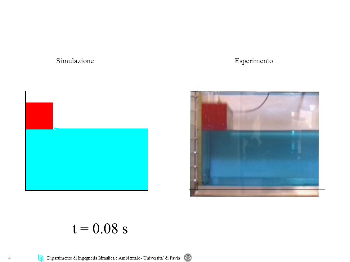 Dipartimento di Ingegneria Idraulica e Ambientale - Universita di Pavia 25 Simulazione Esperimento t = 1.40 s Fine simulazione