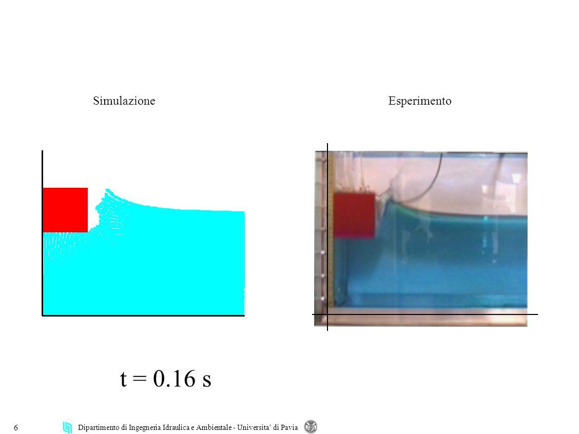 Dipartimento di Ingegneria Idraulica e Ambientale - Universita di Pavia 7 Simulazione Esperimento t = 0.20 s