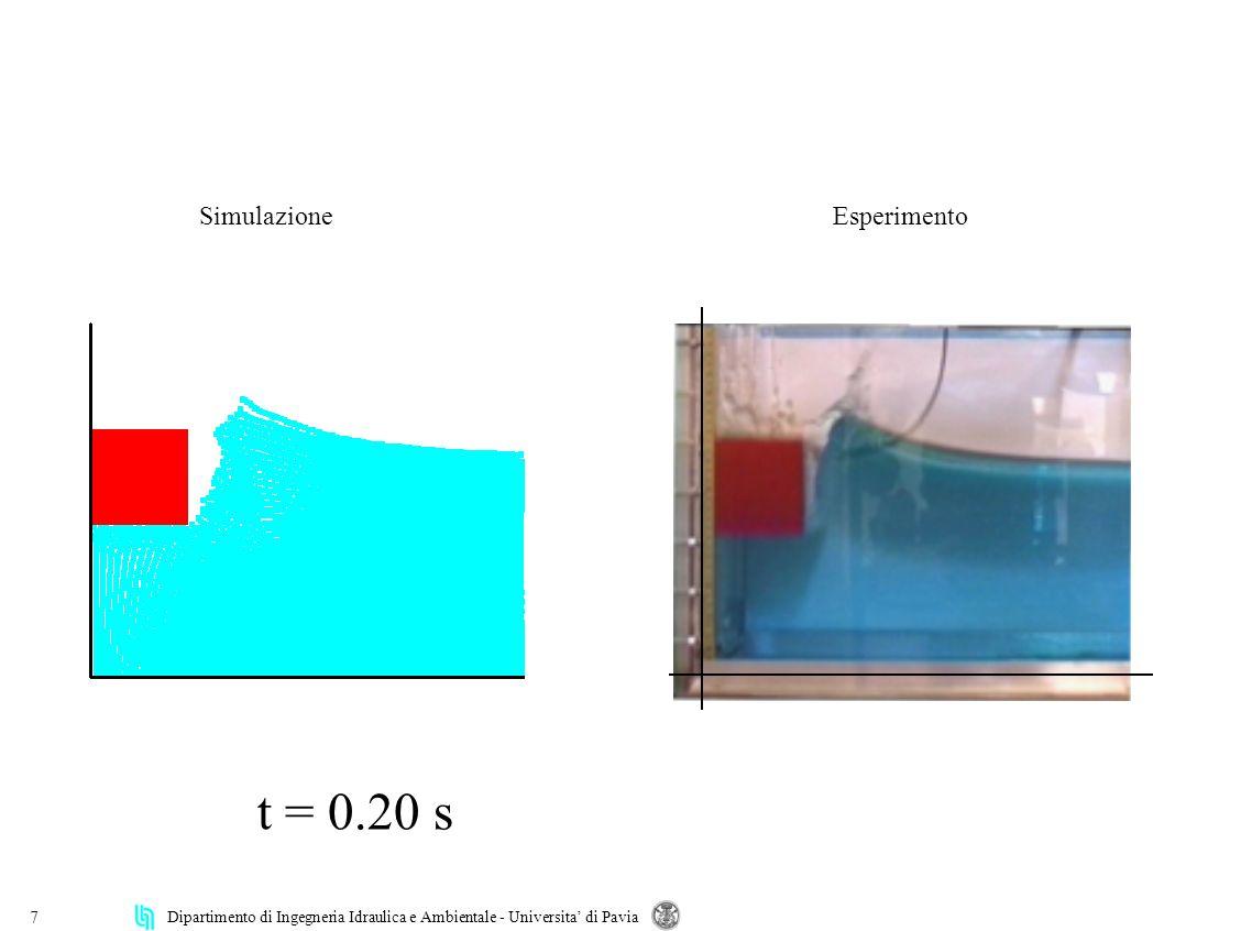 Dipartimento di Ingegneria Idraulica e Ambientale - Universita di Pavia 8 Simulazione Esperimento t = 0.24 s