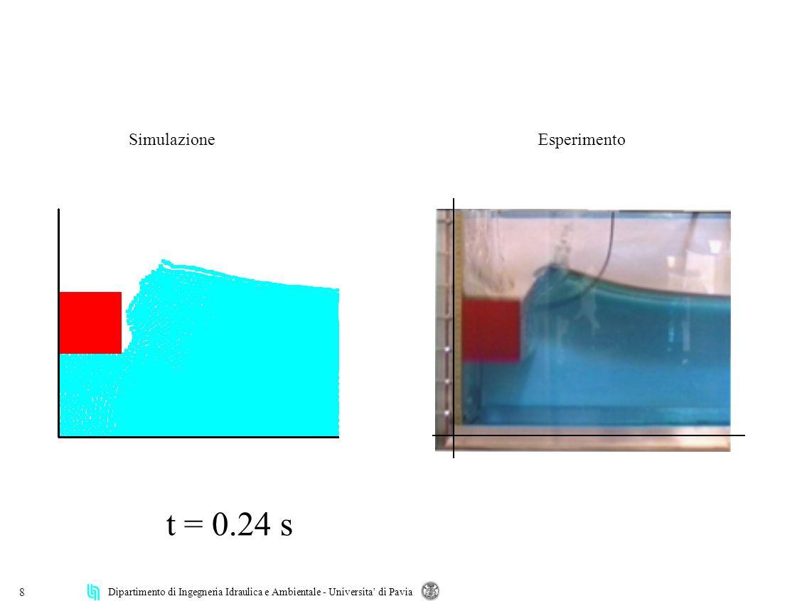 Dipartimento di Ingegneria Idraulica e Ambientale - Universita di Pavia 19 Simulazione Esperimento t = 0.68 s