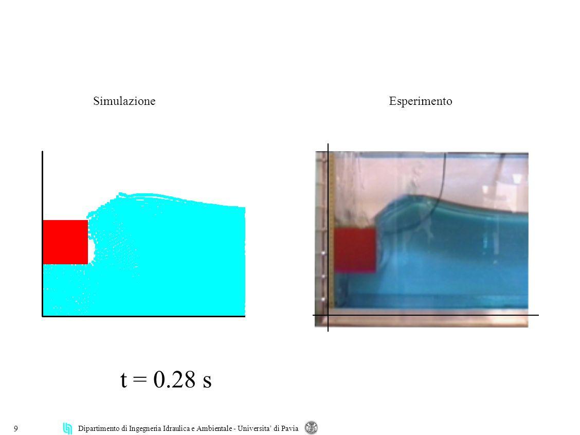 Dipartimento di Ingegneria Idraulica e Ambientale - Universita di Pavia 9 Simulazione Esperimento t = 0.28 s