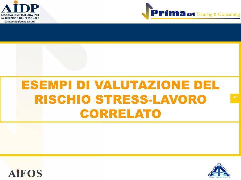 A13 ESEMPI DI VALUTAZIONE DEL RISCHIO STRESS-LAVORO CORRELATO