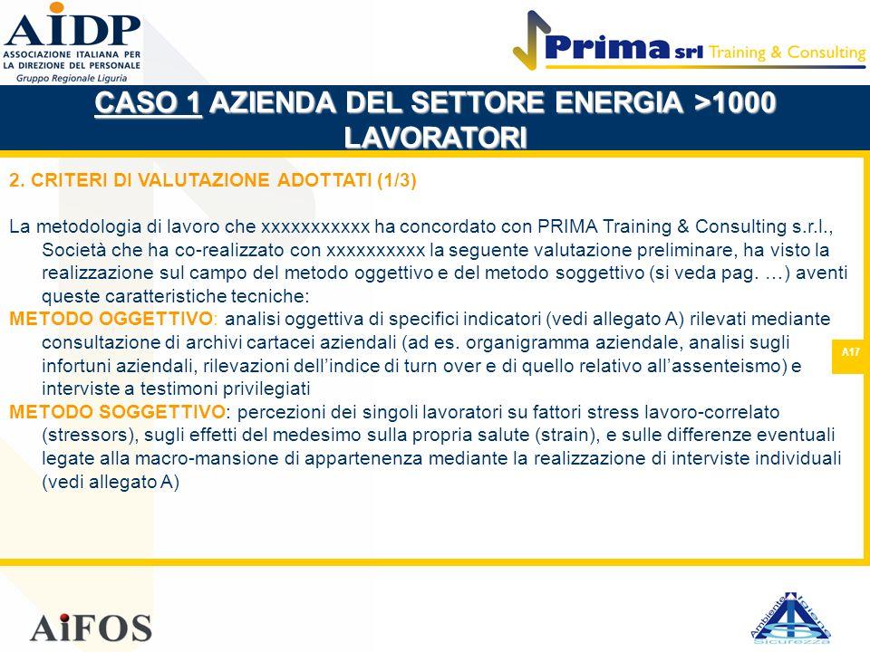 A17 2. CRITERI DI VALUTAZIONE ADOTTATI (1/3) La metodologia di lavoro che xxxxxxxxxxx ha concordato con PRIMA Training & Consulting s.r.l., Società ch