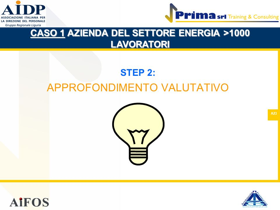A23 STEP 2: APPROFONDIMENTO VALUTATIVO CASO 1 AZIENDA DEL SETTORE ENERGIA >1000 LAVORATORI