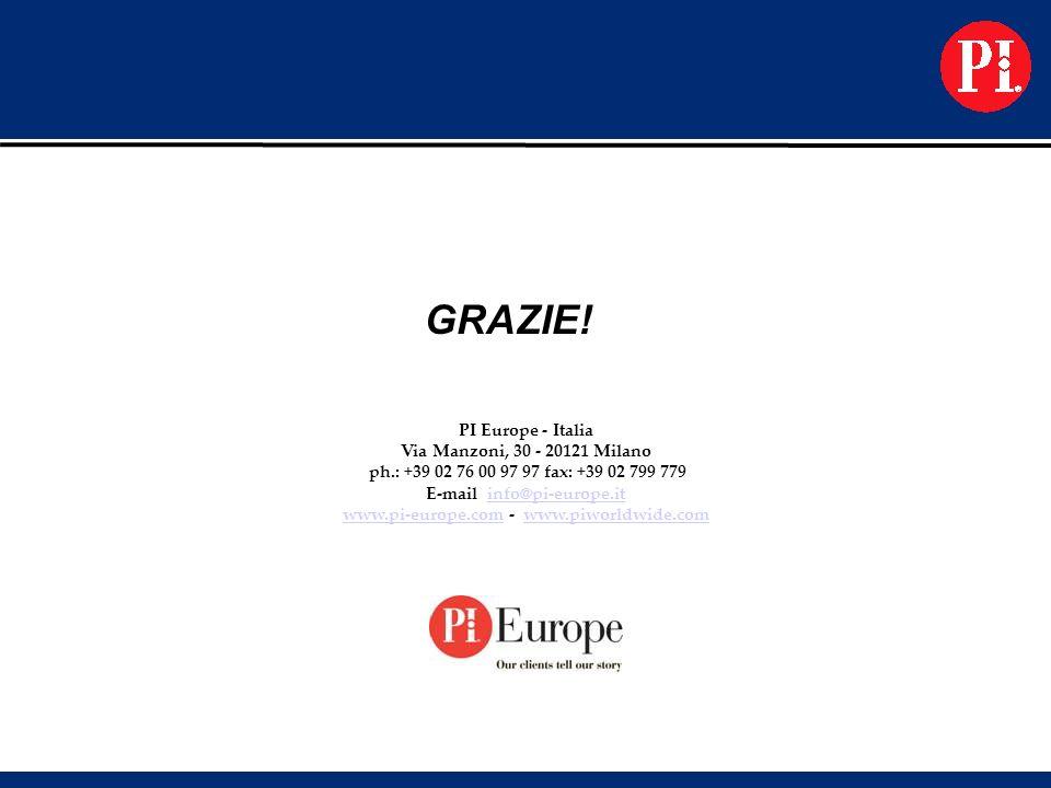 GRAZIE! PI Europe - Italia Via Manzoni, 30 - 20121 Milano ph.: +39 02 76 00 97 97 fax: +39 02 799 779 E-mail: info@pi-europe.itinfo@pi-europe.it www.p