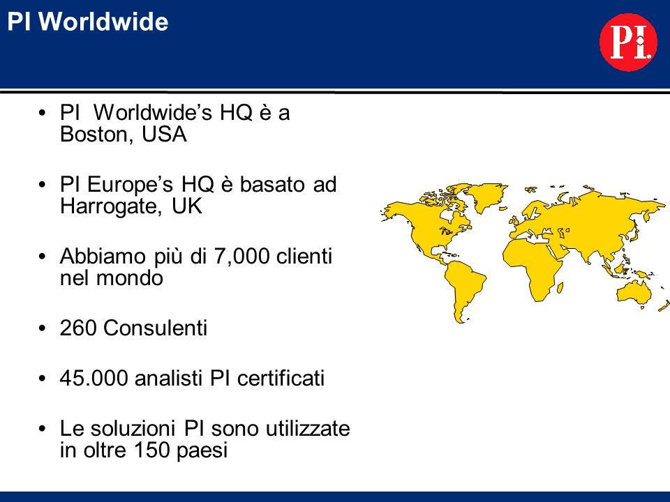 PI Worldwide PI Worldwides HQ è a Boston, USA PI Europes HQ è basato ad Harrogate, UK Abbiamo più di 7,000 clienti nel mondo 260 Consulenti 45.000 ana