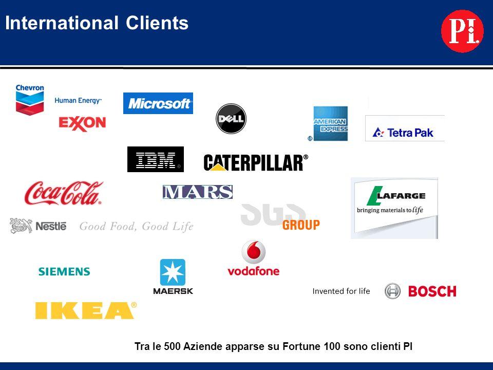 International Clients Tra le 500 Aziende apparse su Fortune 100 sono clienti PI