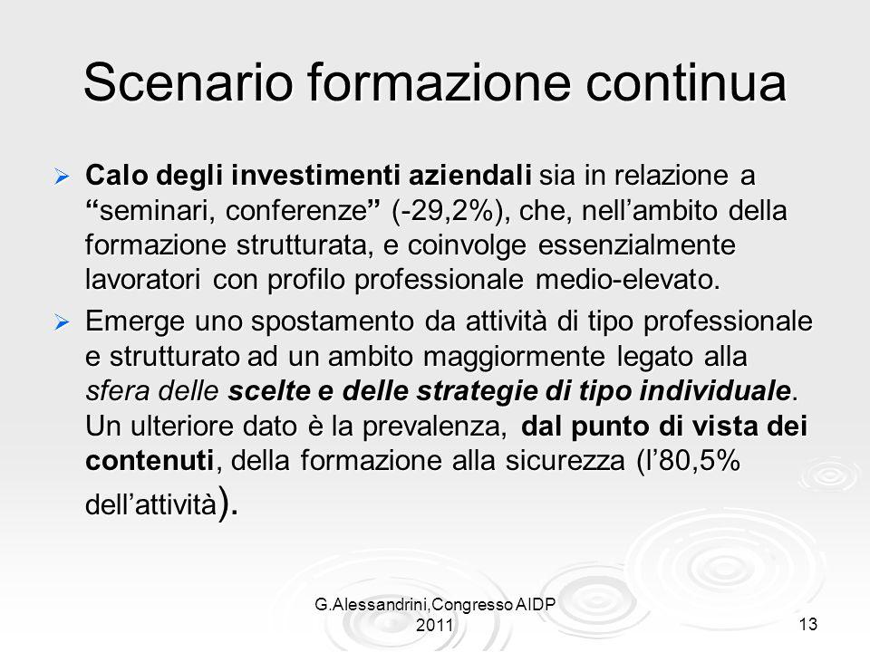 G.Alessandrini,Congresso AIDP 201113 Scenario formazione continua Calo degli investimenti aziendali sia in relazione aseminari, conferenze (-29,2%), che, nellambito della formazione strutturata, e coinvolge essenzialmente lavoratori con profilo professionale medio-elevato.