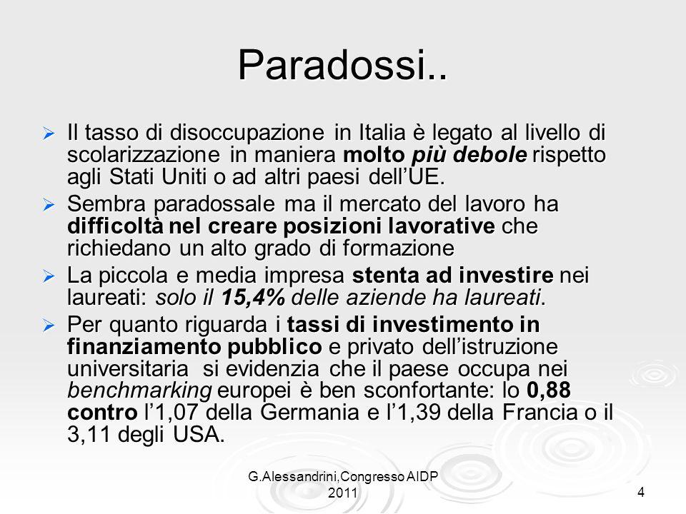 G.Alessandrini,Congresso AIDP 20115 Scenari 2020 Il nostro Paese rischia di farsi trovare impreparato ai cambiamenti del mercato del lavoro delineati in prospettiva 2020 dalle strategie EU.