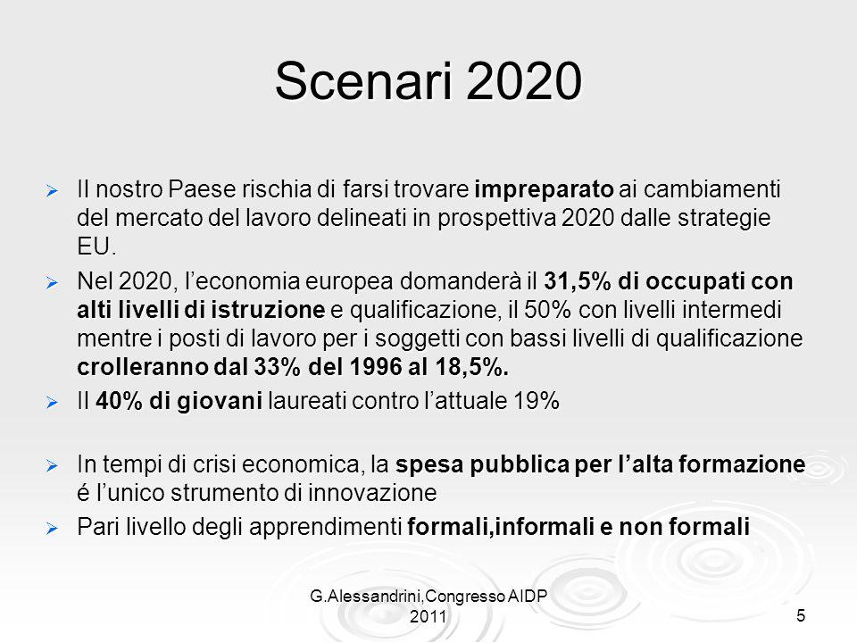 G.Alessandrini,Congresso AIDP 20116 Distonie..