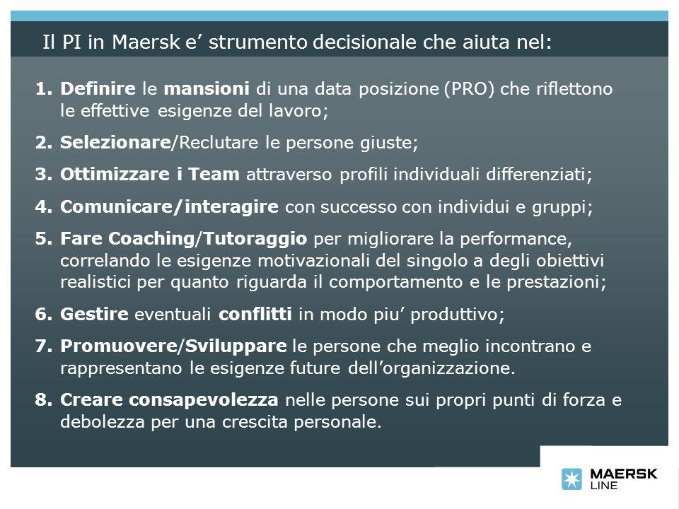 Il PI in Maersk e strumento decisionale che aiuta nel: 1.Definire le mansioni di una data posizione (PRO) che riflettono le effettive esigenze del lav