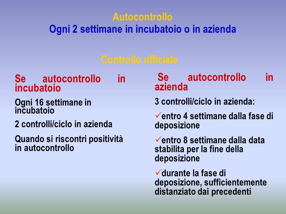 Autocontrollo Ogni 2 settimane in incubatoio o in azienda Se autocontrollo in incubatoio Ogni 16 settimane in incubatoio 2 controlli/ciclo in azienda