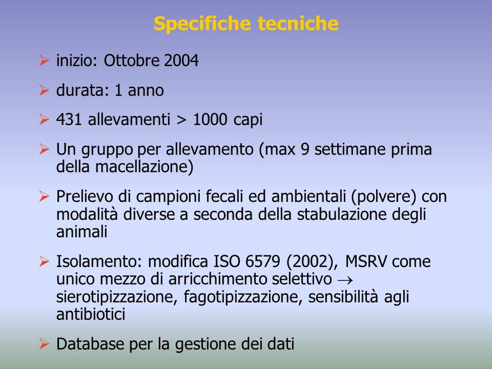 Specifiche tecniche inizio: Ottobre 2004 durata: 1 anno 431 allevamenti > 1000 capi Un gruppo per allevamento (max 9 settimane prima della macellazion