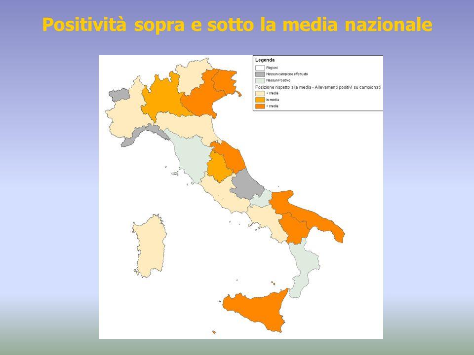 Positività sopra e sotto la media nazionale