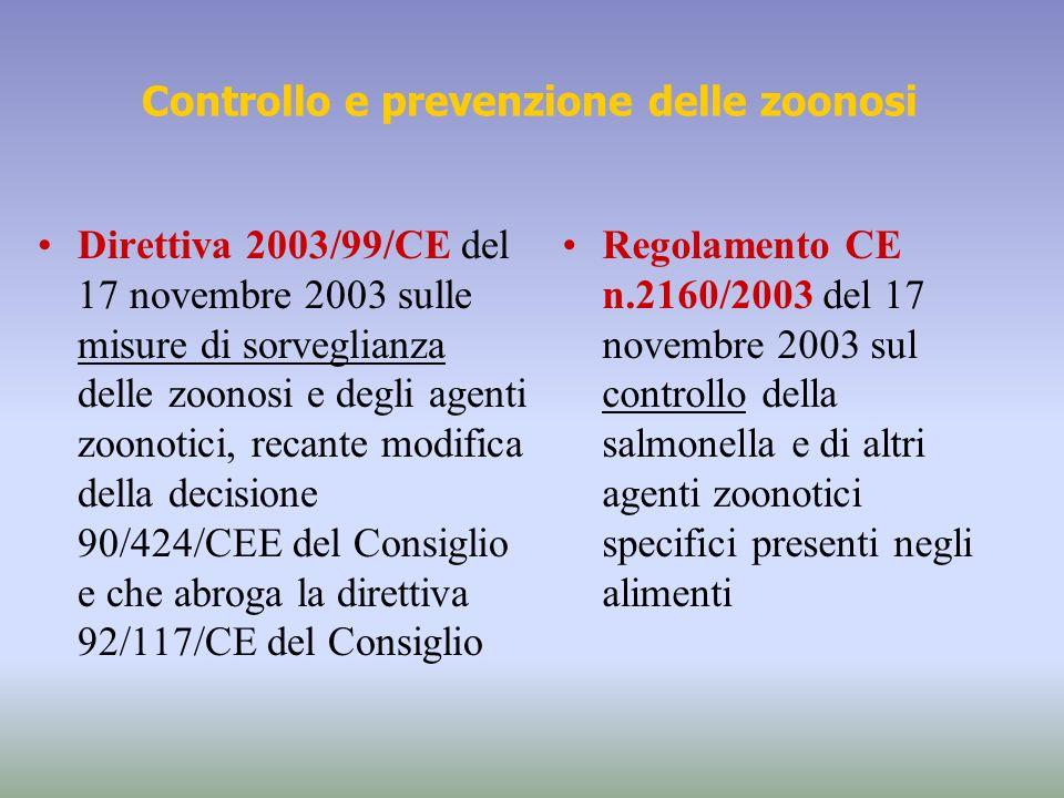 Controllo e prevenzione delle zoonosi Regolamento CE n.2160/2003 del 17 novembre 2003 sul controllo della salmonella e di altri agenti zoonotici speci