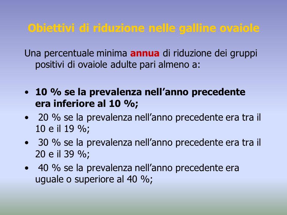 Una percentuale minima annua di riduzione dei gruppi positivi di ovaiole adulte pari almeno a: 10 % se la prevalenza nellanno precedente era inferiore