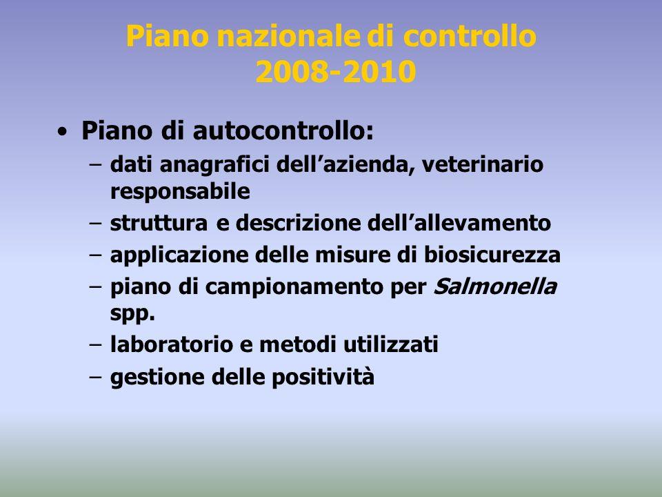 Piano nazionale di controllo 2008-2010 Piano di autocontrollo: –dati anagrafici dellazienda, veterinario responsabile –struttura e descrizione dellall