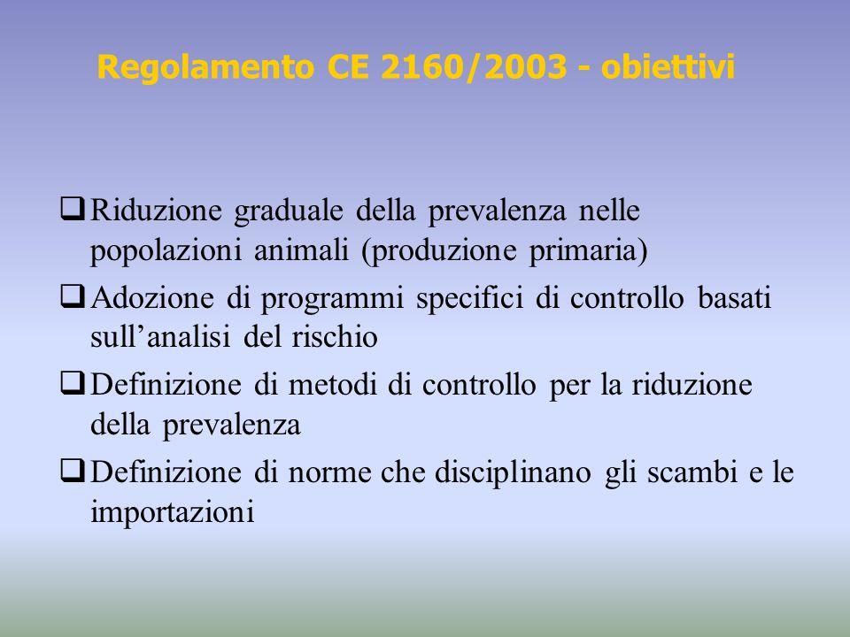 Gli Stati Membri devono presentare programmi di controllo obbligatori per i sierotipi di salmonella rilevanti per la sanità pubblica (frequenza, rapida o recente diffusione, virulenza) Tali programmi devono perseguire obiettivi precisi e misurabili di riduzione della percentuale di infezione fissati dalla Commissione Saranno coinvolti con cadenze diverse (dalla fine del 2004 al 2008) diverse tipologie di allevamento Regolamento CE 2160/2003 - obiettivi