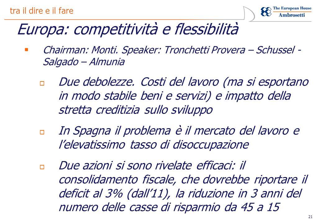 21 tra il dire e il fare Europa: competitività e flessibilità Chairman: Monti.