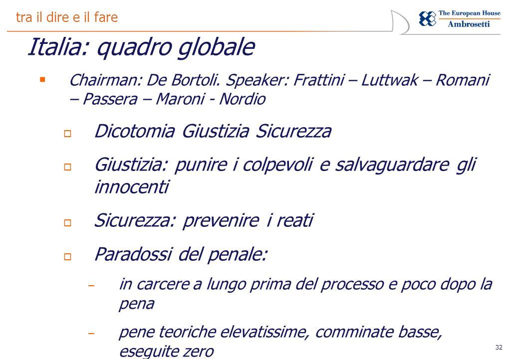32 tra il dire e il fare Italia: quadro globale Chairman: De Bortoli.