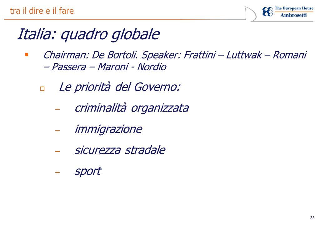 33 tra il dire e il fare Italia: quadro globale Chairman: De Bortoli.