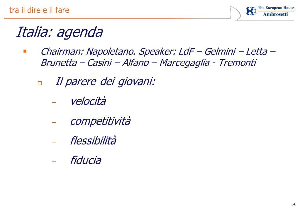34 tra il dire e il fare Italia: agenda Chairman: Napoletano.