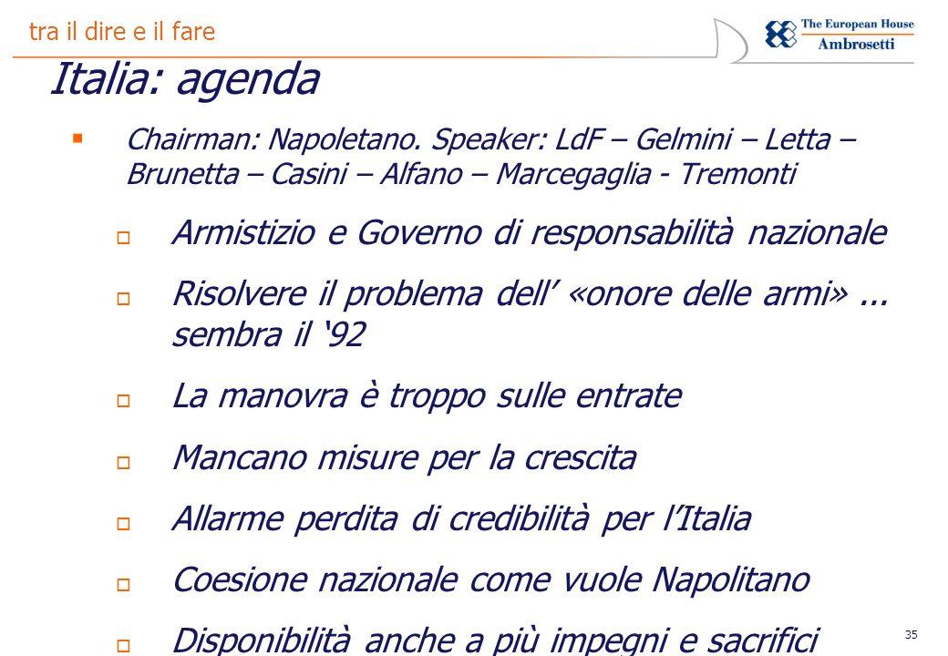 35 tra il dire e il fare Italia: agenda Chairman: Napoletano.