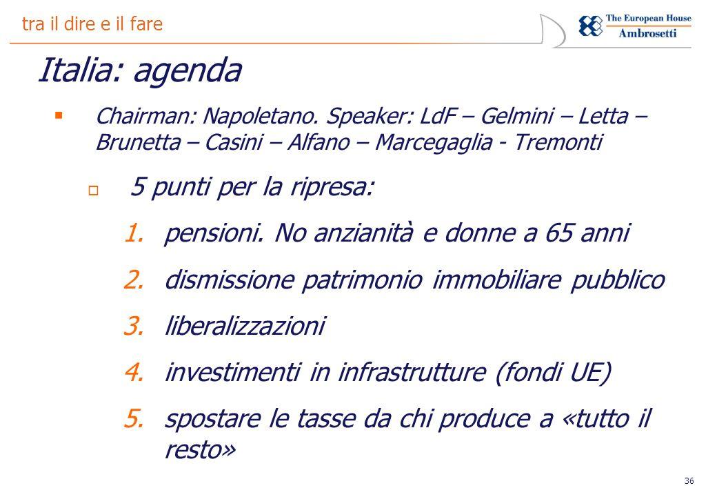 36 tra il dire e il fare Italia: agenda Chairman: Napoletano.