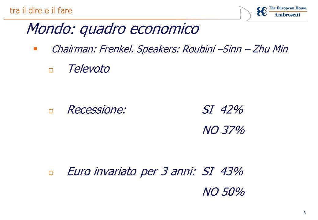 8 tra il dire e il fare Mondo: quadro economico Chairman: Frenkel.