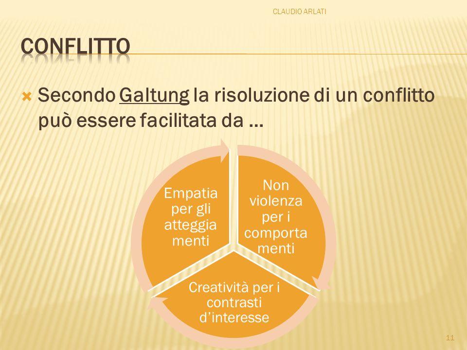 Secondo Galtung la risoluzione di un conflitto può essere facilitata da … 11 CLAUDIO ARLATI Non violenza per i comporta menti Creatività per i contras
