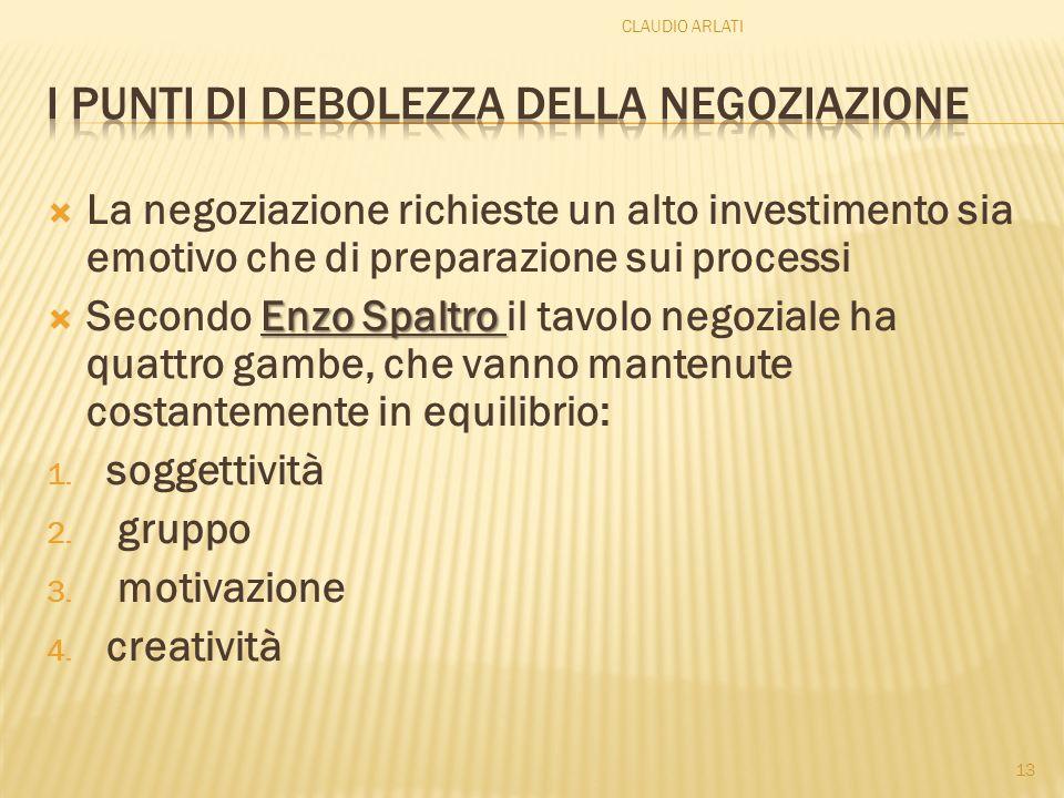 La negoziazione richieste un alto investimento sia emotivo che di preparazione sui processi Enzo Spaltro Secondo Enzo Spaltro il tavolo negoziale ha q