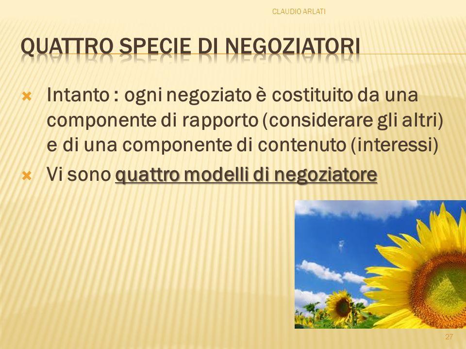 Intanto : ogni negoziato è costituito da una componente di rapporto (considerare gli altri) e di una componente di contenuto (interessi) quattro model