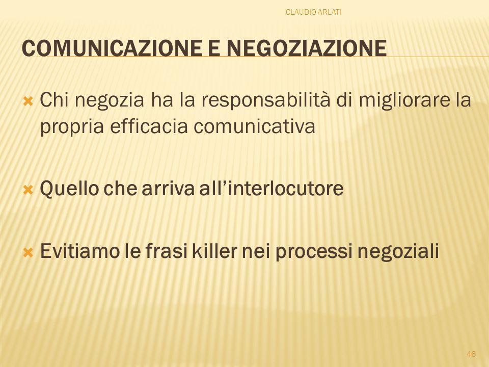 COMUNICAZIONE E NEGOZIAZIONE Chi negozia ha la responsabilità di migliorare la propria efficacia comunicativa Quello che arriva allinterlocutore Eviti