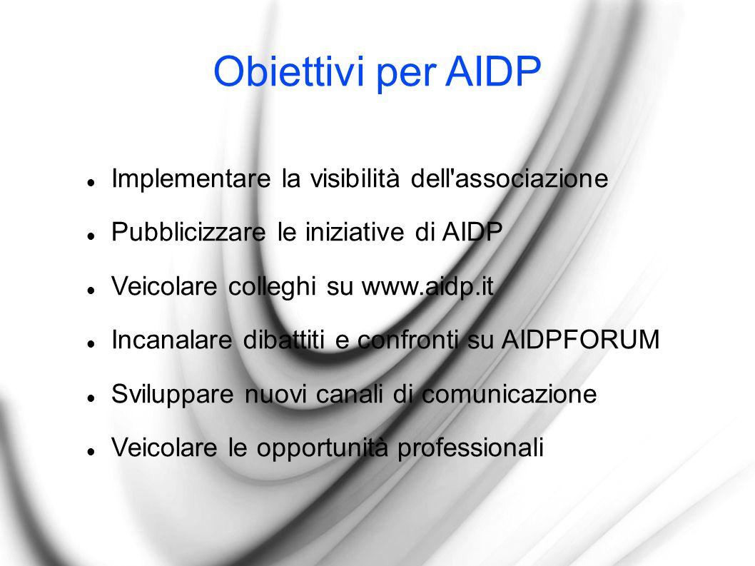 Obiettivi per AIDP Implementare la visibilità dell associazione Pubblicizzare le iniziative di AIDP Veicolare colleghi su www.aidp.it Incanalare dibattiti e confronti su AIDPFORUM Sviluppare nuovi canali di comunicazione Veicolare le opportunità professionali