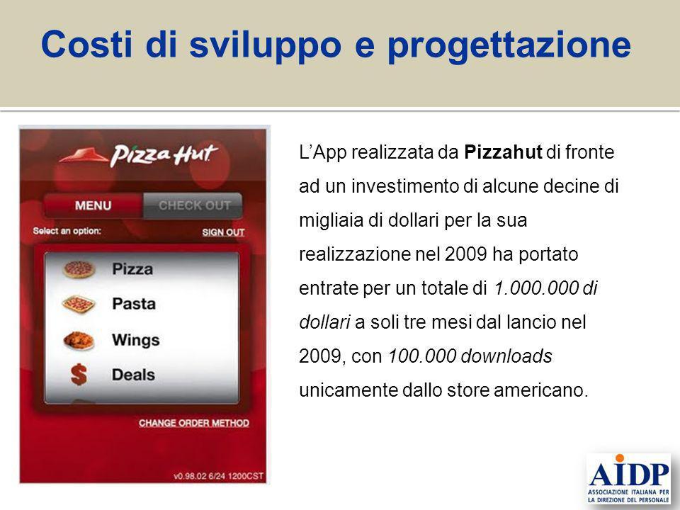 LApp realizzata da Pizzahut di fronte ad un investimento di alcune decine di migliaia di dollari per la sua realizzazione nel 2009 ha portato entrate