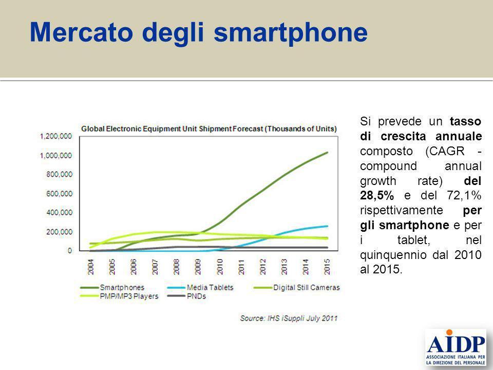 Si prevede un tasso di crescita annuale composto (CAGR - compound annual growth rate) del 28,5% e del 72,1% rispettivamente per gli smartphone e per i