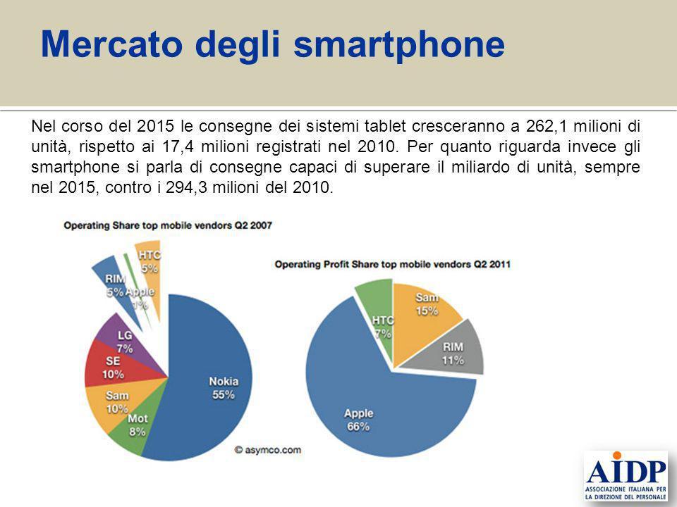 Nel corso del 2015 le consegne dei sistemi tablet cresceranno a 262,1 milioni di unità, rispetto ai 17,4 milioni registrati nel 2010. Per quanto rigua