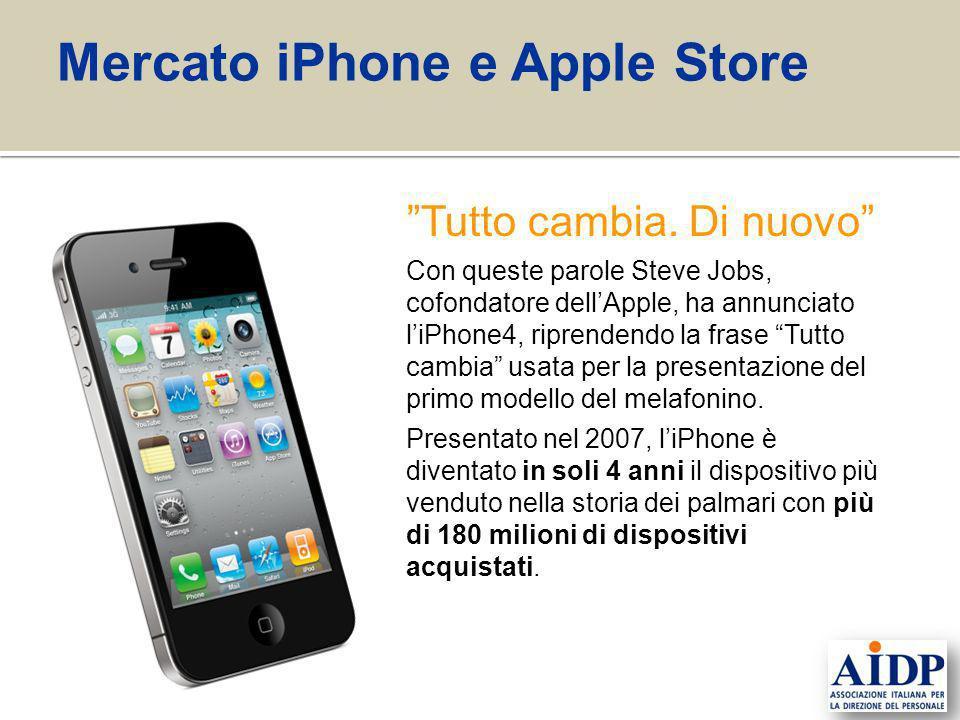 Tutto cambia. Di nuovo Con queste parole Steve Jobs, cofondatore dellApple, ha annunciato liPhone4, riprendendo la frase Tutto cambia usata per la pre