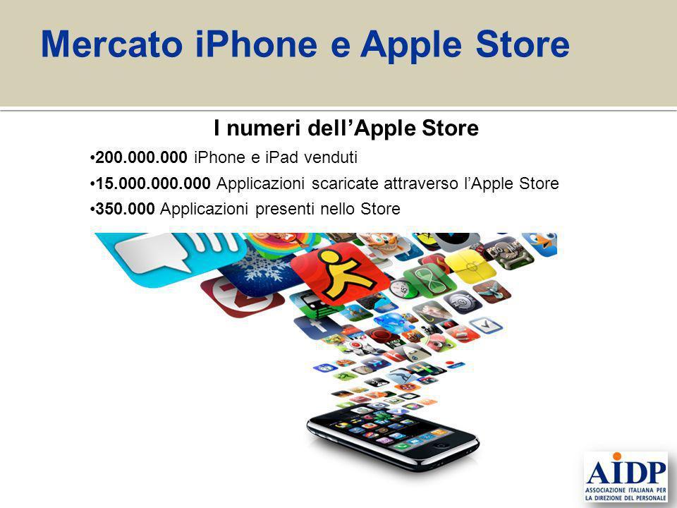 I numeri dellApple Store 200.000.000 iPhone e iPad venduti 15.000.000.000 Applicazioni scaricate attraverso lApple Store 350.000 Applicazioni presenti