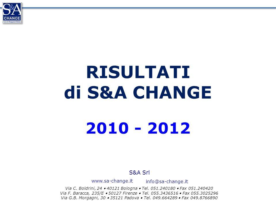 S&A Srl www.sa-change.it info@sa-change.it Via C. Boldrini, 24 40121 Bologna Tel.