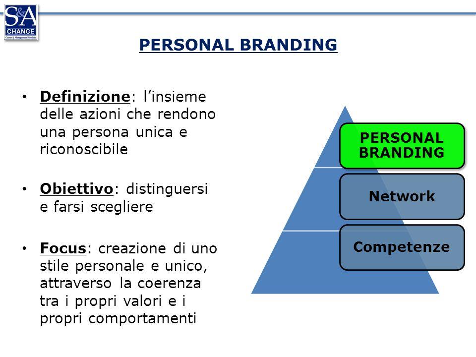 PERSONAL BRANDING Definizione: linsieme delle azioni che rendono una persona unica e riconoscibile Obiettivo: distinguersi e farsi scegliere Focus: creazione di uno stile personale e unico, attraverso la coerenza tra i propri valori e i propri comportamenti PERSONAL BRANDING NetworkCompetenze