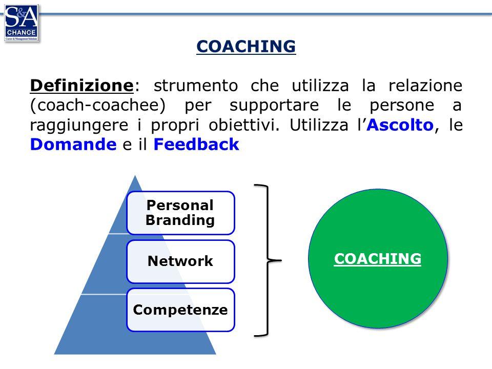 COACHING Definizione: strumento che utilizza la relazione (coach-coachee) per supportare le persone a raggiungere i propri obiettivi.
