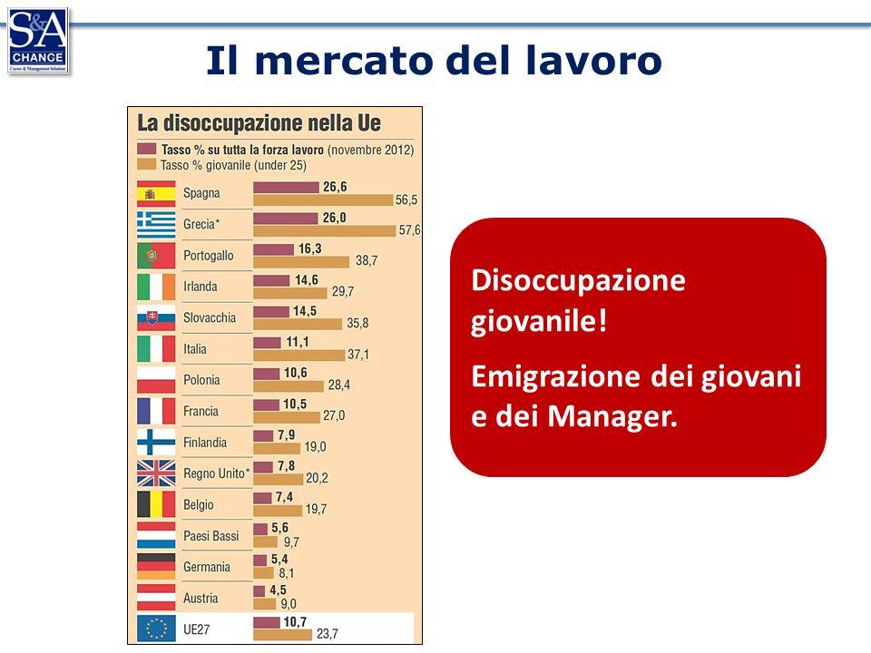 Il mercato del lavoro Disoccupazione giovanile! Emigrazione dei giovani e dei Manager.