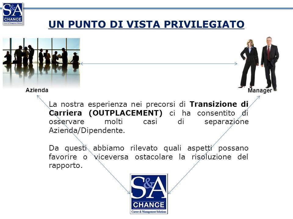 La nostra esperienza nei precorsi di Transizione di Carriera (OUTPLACEMENT) ci ha consentito di osservare molti casi di separazione Azienda/Dipendente.