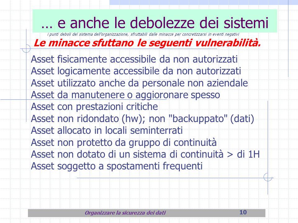 10 … e anche le debolezze dei sistemi Le minacce sfuttano le seguenti vulnerabilità. Asset fisicamente accessibile da non autorizzati Asset logicament